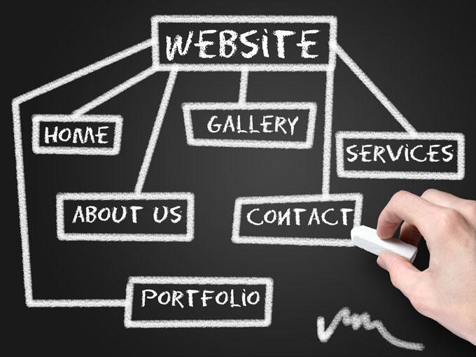 Guía de Arquitectura de la información para SEO